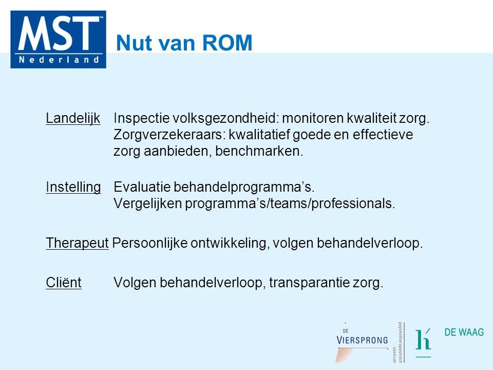 Nut van ROM Landelijk Inspectie volksgezondheid: monitoren kwaliteit zorg.