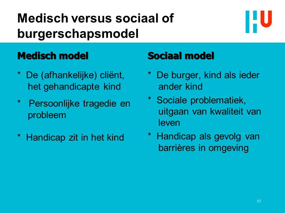 Medisch versus sociaal of burgerschapsmodel