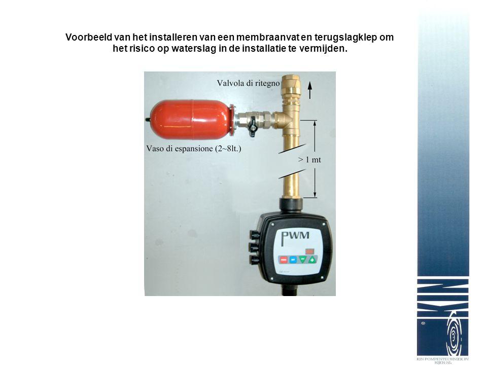 Voorbeeld van het installeren van een membraanvat en terugslagklep om het risico op waterslag in de installatie te vermijden.
