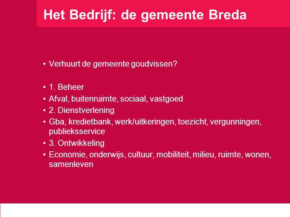 Het Bedrijf: de gemeente Breda