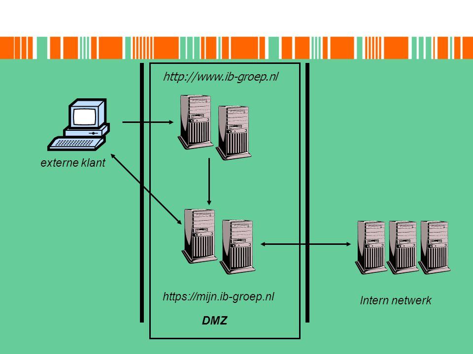 DMZ http://www.ib-groep.nl externe klant https://mijn.ib-groep.nl