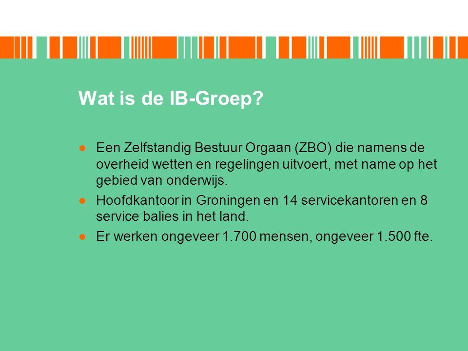 Wat is de IB-Groep Een Zelfstandig Bestuur Orgaan (ZBO) die namens de overheid wetten en regelingen uitvoert, met name op het gebied van onderwijs.