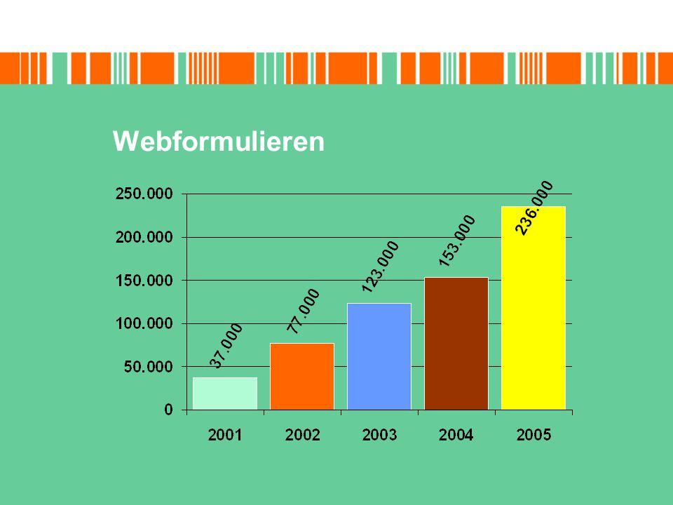 Webformulieren