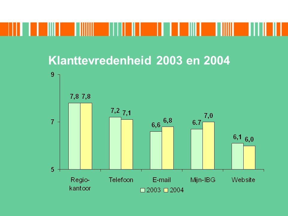 Klanttevredenheid 2003 en 2004