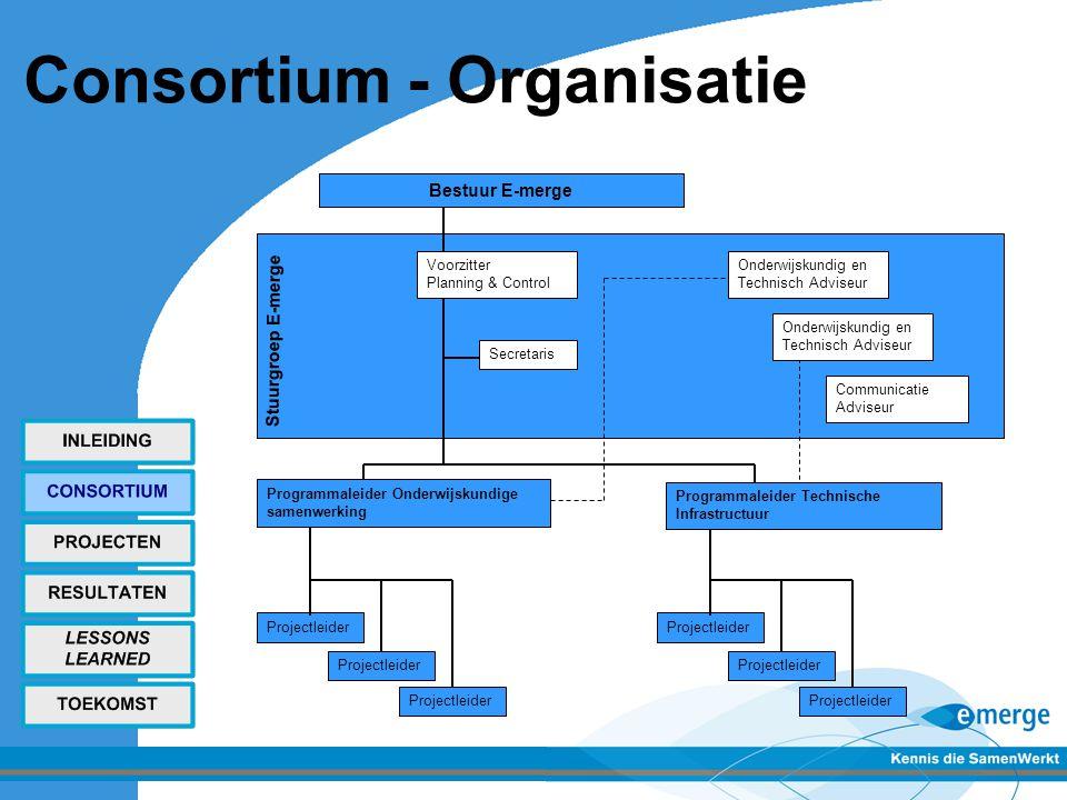 Consortium - Organisatie