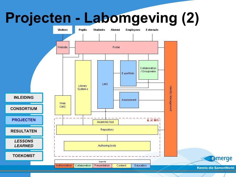 Projecten - Labomgeving (2)