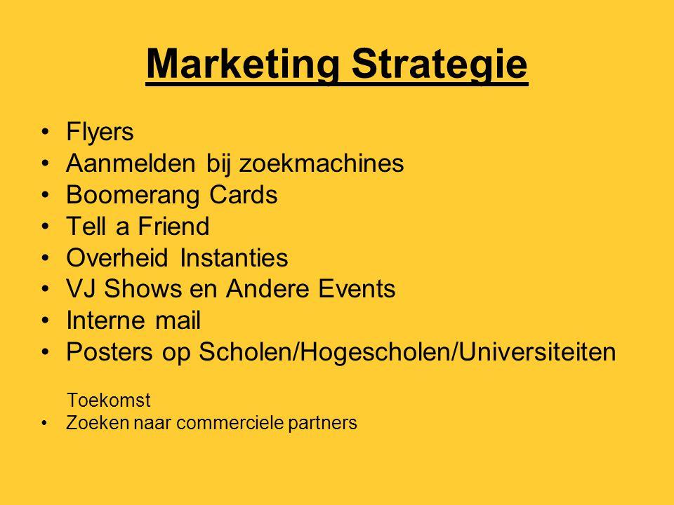 Marketing Strategie Flyers Aanmelden bij zoekmachines Boomerang Cards