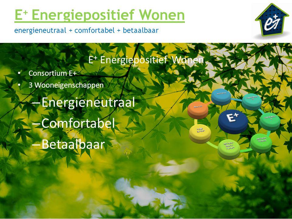 E+ E+ Energiepositief Wonen Energieneutraal Comfortabel Betaalbaar