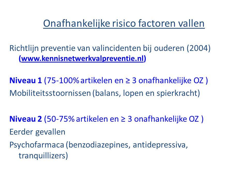 Onafhankelijke risico factoren vallen