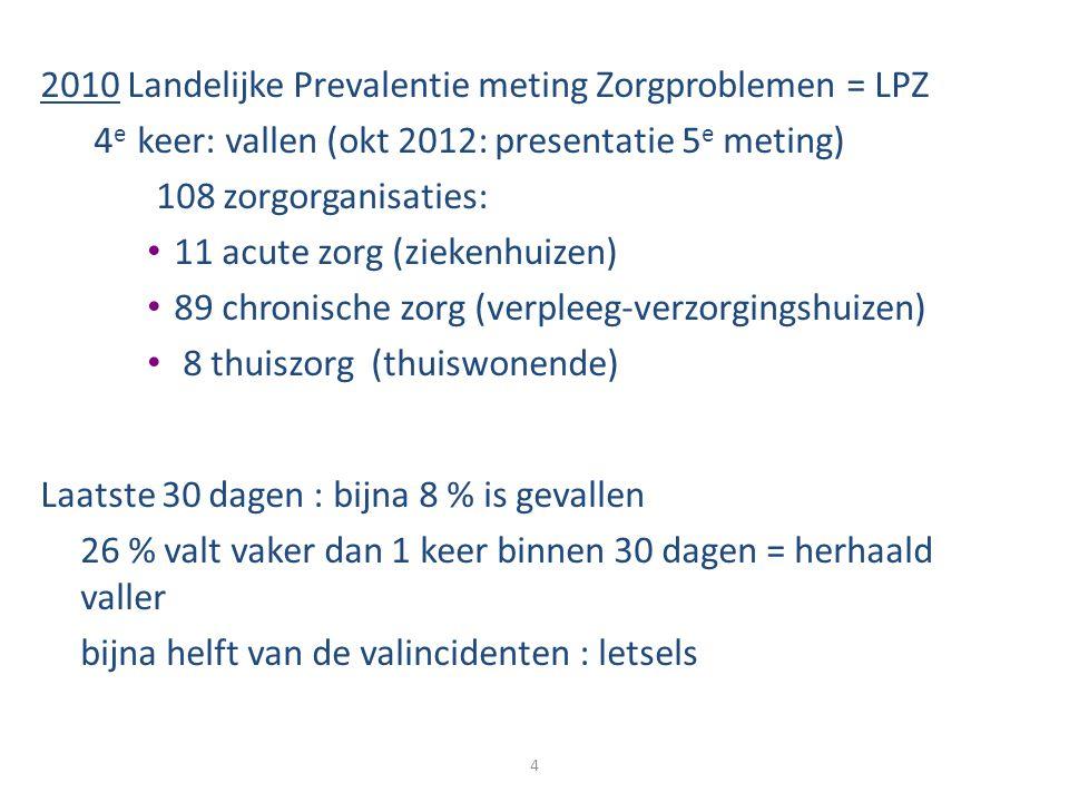 2010 Landelijke Prevalentie meting Zorgproblemen = LPZ