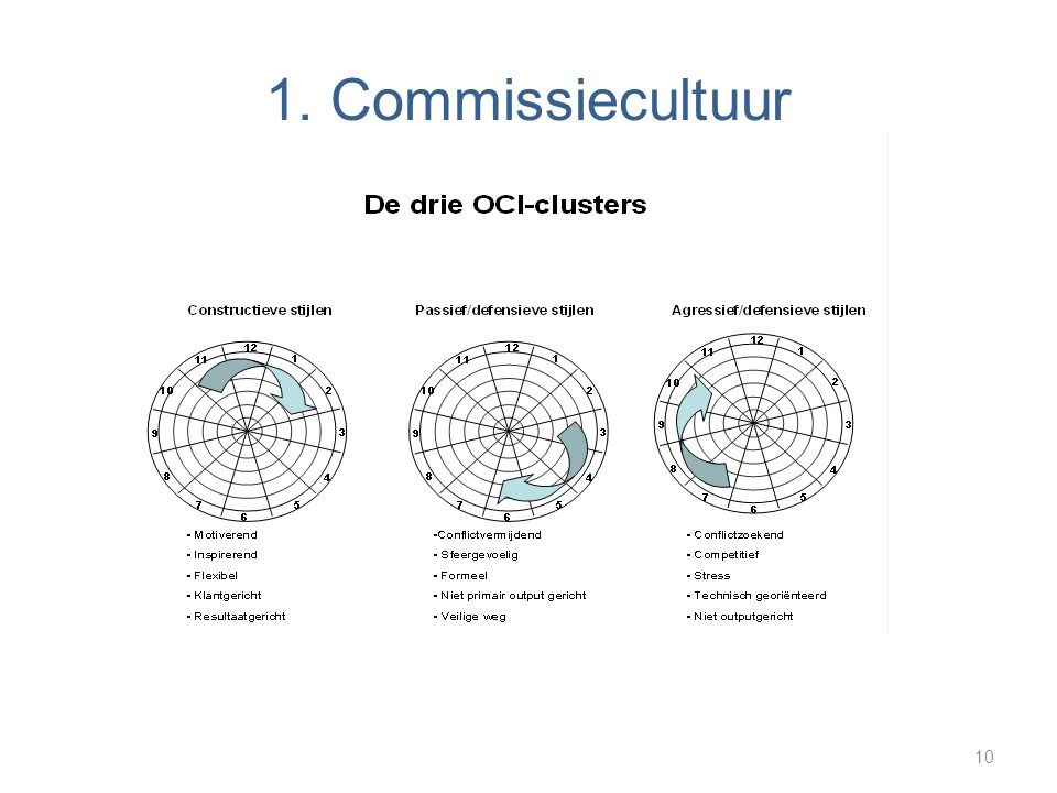 1. Commissiecultuur 10