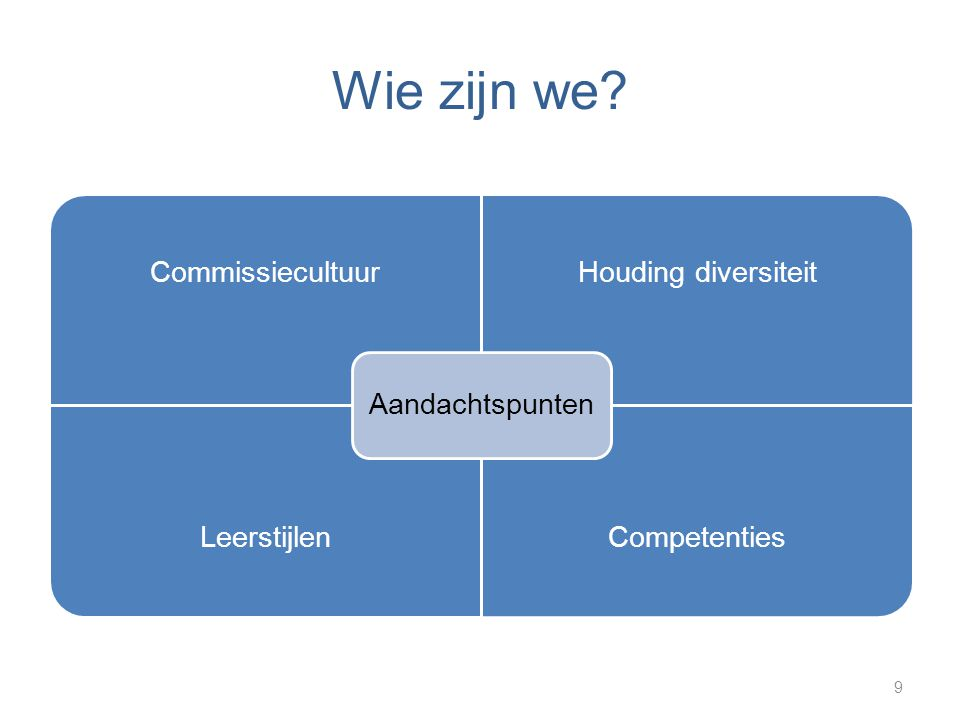 Wie zijn we Aandachtspunten Commissiecultuur Houding diversiteit