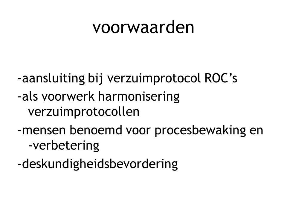 voorwaarden -aansluiting bij verzuimprotocol ROC's