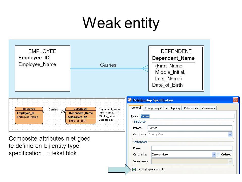 Weak entity Composite attributes niet goed