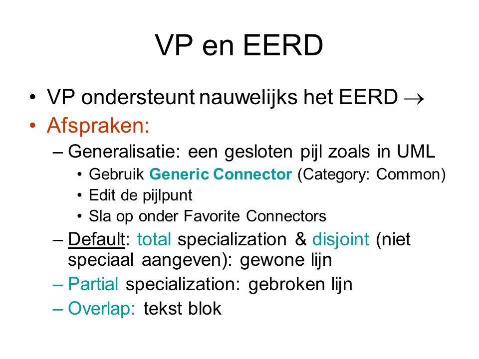 VP en EERD VP ondersteunt nauwelijks het EERD  Afspraken: