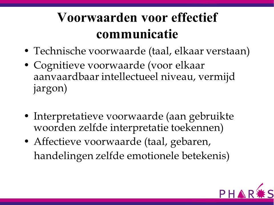 Voorwaarden voor effectief communicatie