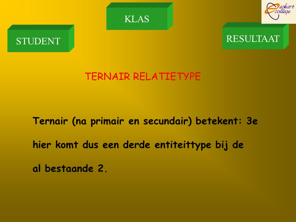 KLAS RESULTAAT. STUDENT. TERNAIR RELATIETYPE. Ternair (na primair en secundair) betekent: 3e. hier komt dus een derde entiteittype bij de.