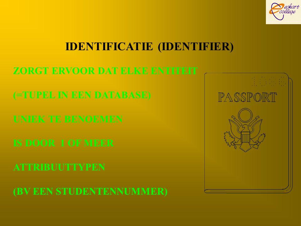 IDENTIFICATIE (IDENTIFIER)