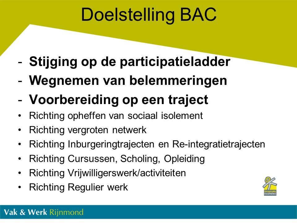 Doelstelling BAC Stijging op de participatieladder