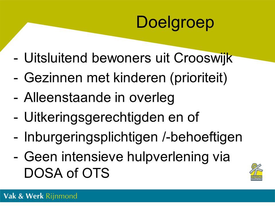 Doelgroep Uitsluitend bewoners uit Crooswijk