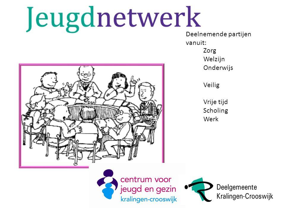 Deelnemende partijen vanuit: