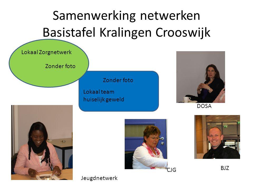 Samenwerking netwerken Basistafel Kralingen Crooswijk