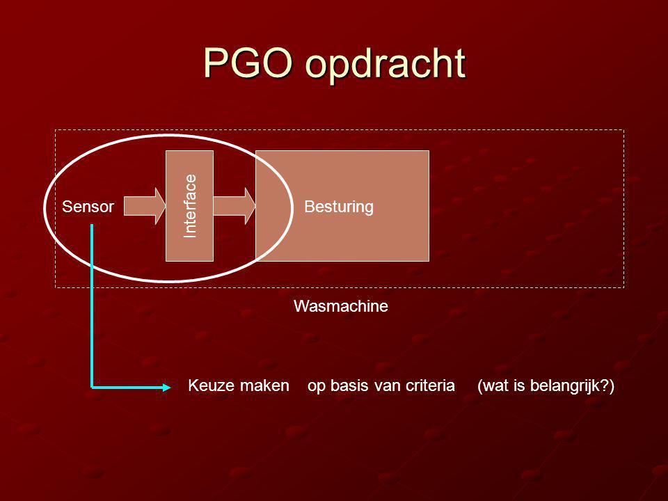 PGO opdracht Interface Sensor Besturing Wasmachine Keuze maken