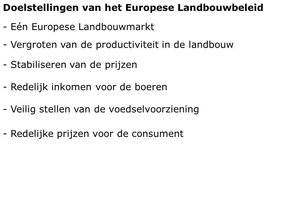 Doelstellingen van het Europese Landbouwbeleid