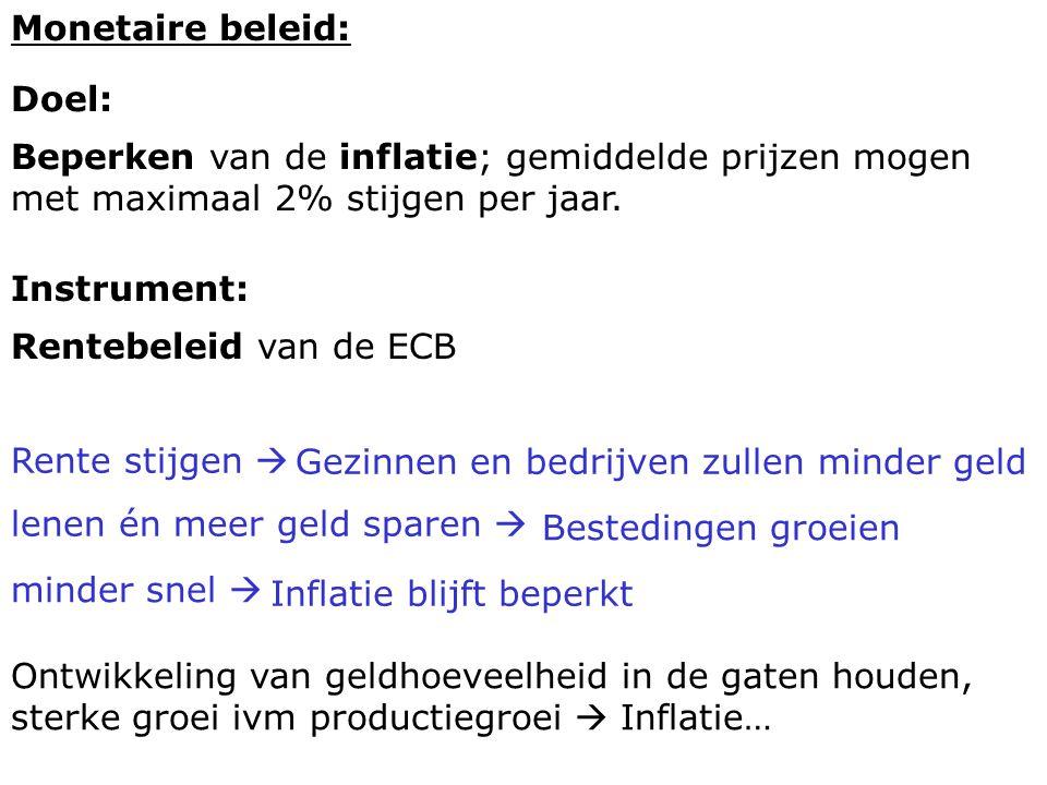 Monetaire beleid: Doel: Beperken van de inflatie; gemiddelde prijzen mogen met maximaal 2% stijgen per jaar.