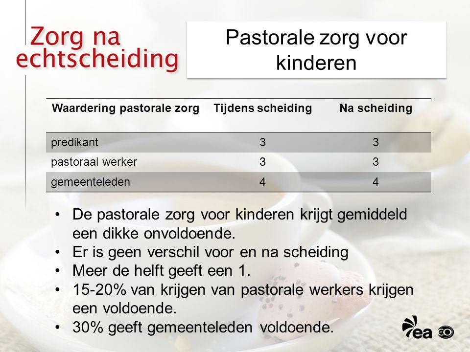 Pastorale zorg voor kinderen