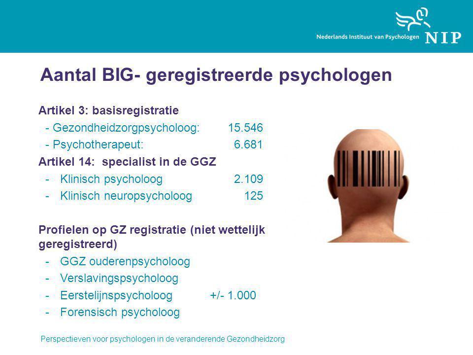 Aantal BIG- geregistreerde psychologen