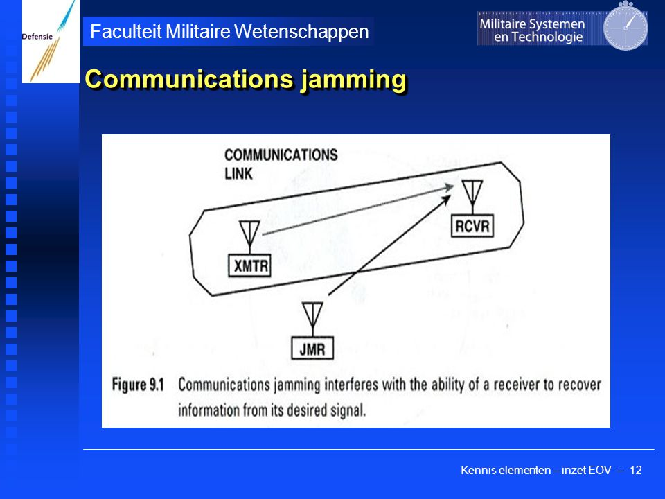 Communications jamming