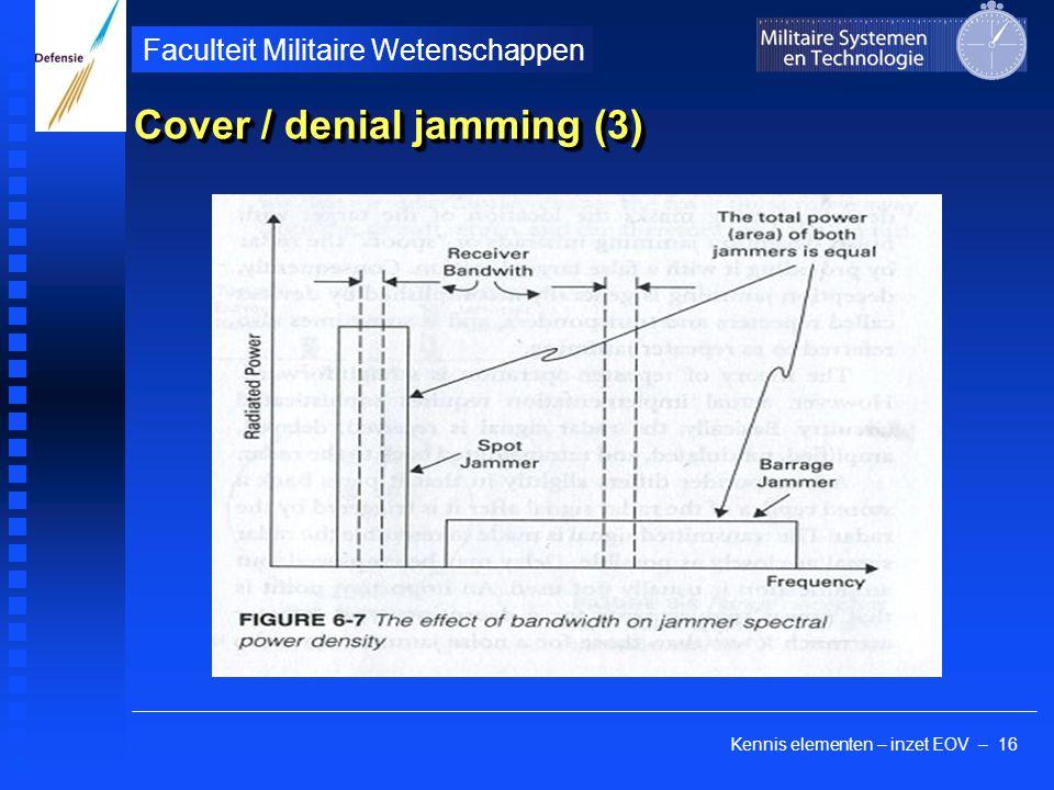 Cover / denial jamming (3)