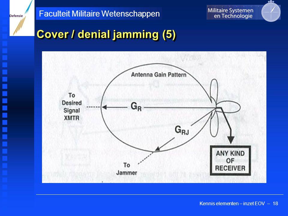Cover / denial jamming (5)