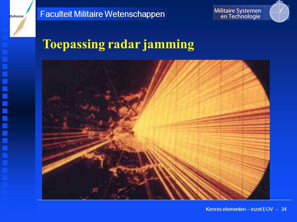 Toepassing radar jamming