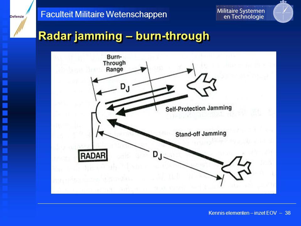Radar jamming – burn-through