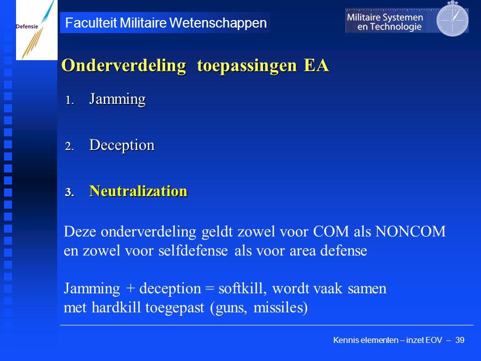 Onderverdeling toepassingen EA