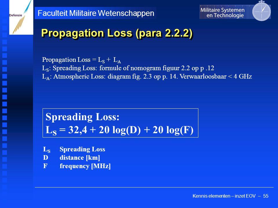 Propagation Loss (para 2.2.2)