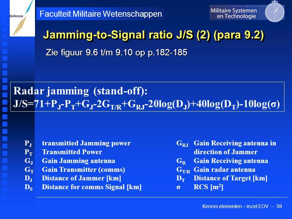 Jamming-to-Signal ratio J/S (2) (para 9.2)