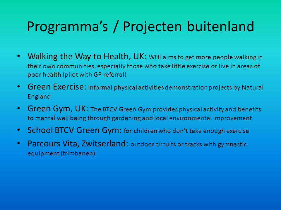 Programma's / Projecten buitenland