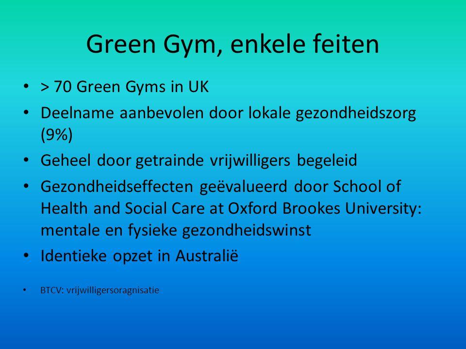 Green Gym, enkele feiten
