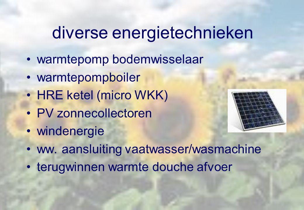 diverse energietechnieken