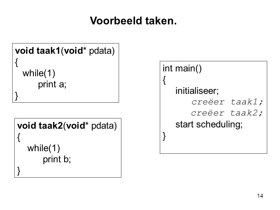 Voorbeeld taken. void taak1(void* pdata) { while(1) print a;