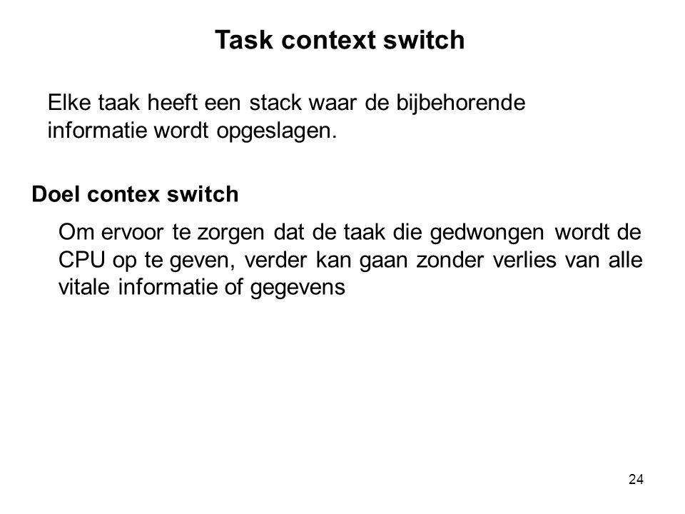 Task context switch Elke taak heeft een stack waar de bijbehorende informatie wordt opgeslagen. Doel contex switch.