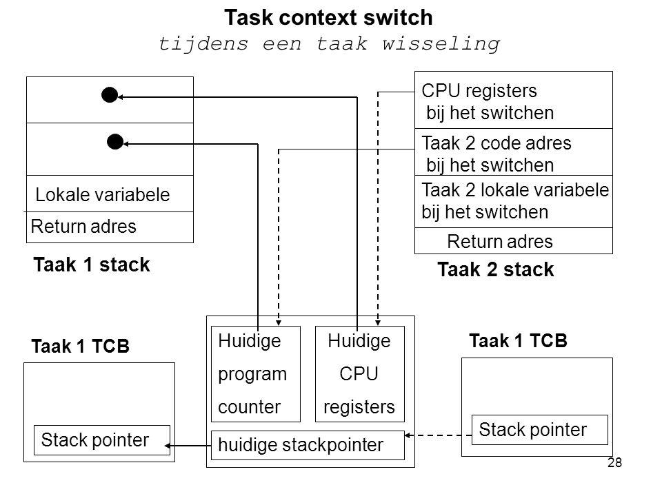 Task context switch tijdens een taak wisseling