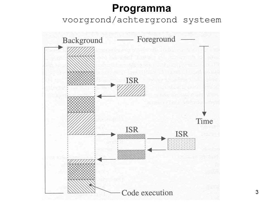 Programma voorgrond/achtergrond systeem