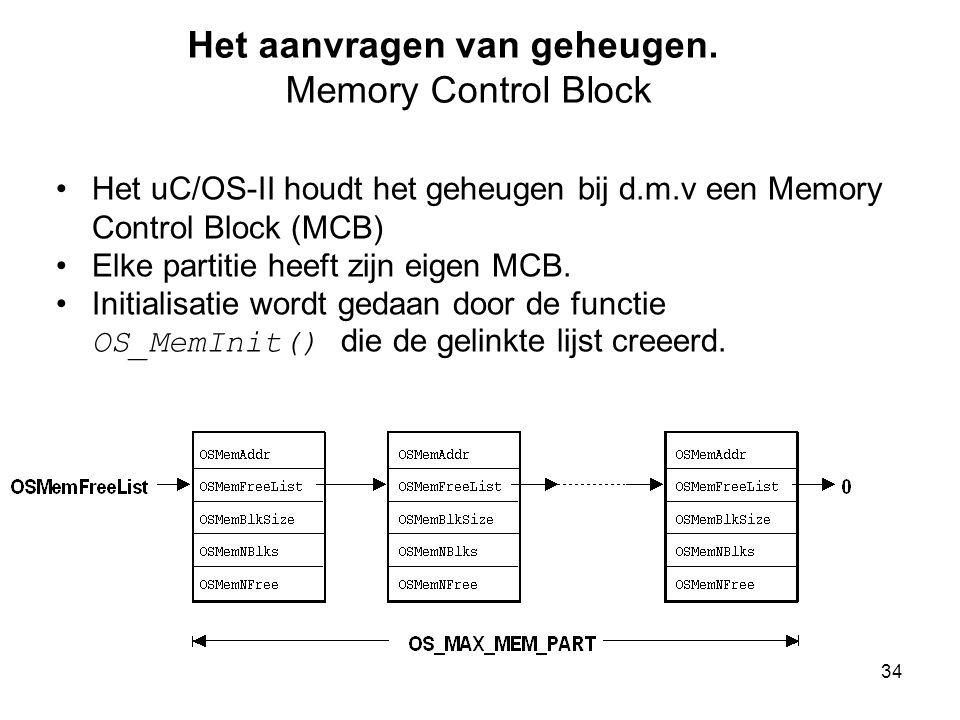 Het aanvragen van geheugen. Memory Control Block