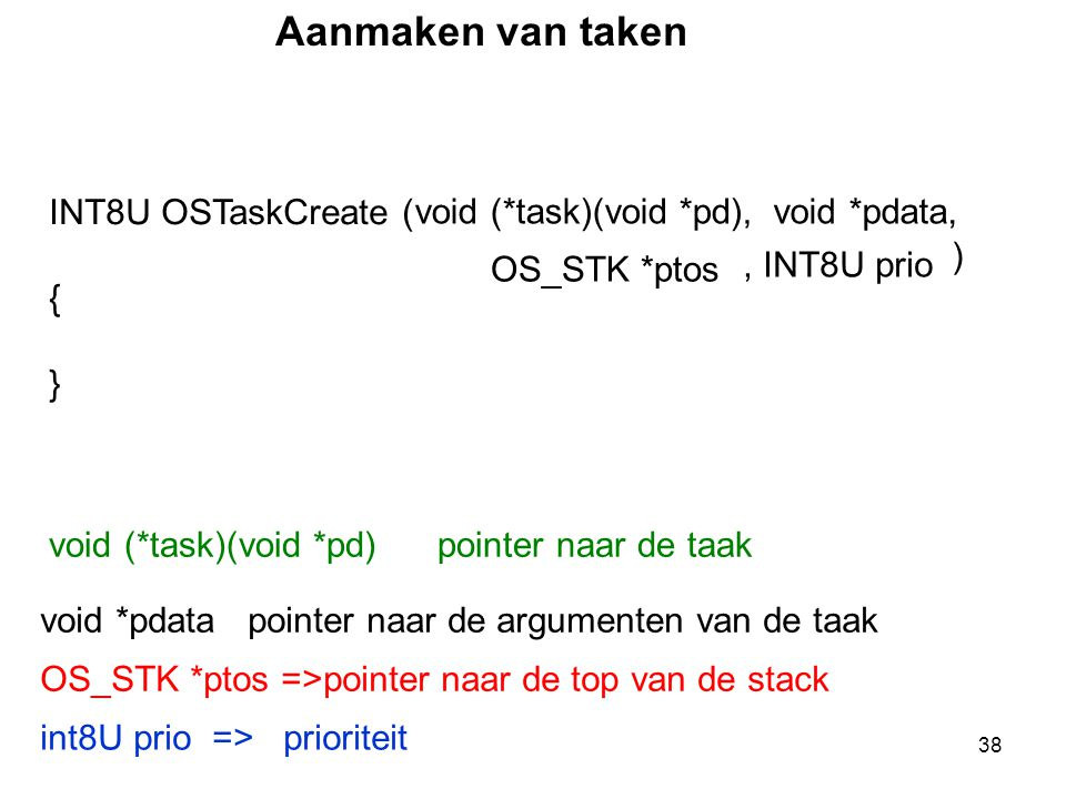 Aanmaken van taken INT8U OSTaskCreate ( ) { } void (*task)(void *pd),