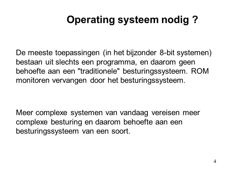 Operating systeem nodig
