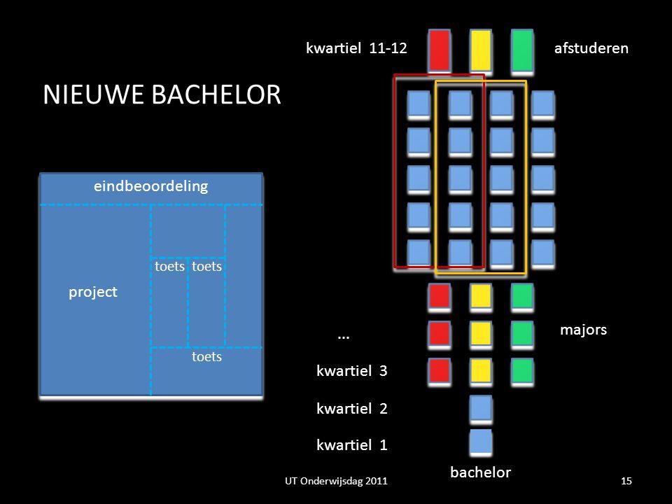NIEUWE BACHELOR kwartiel 11-12 afstuderen eindbeoordeling project